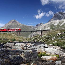 Treinreizen Zwitserland